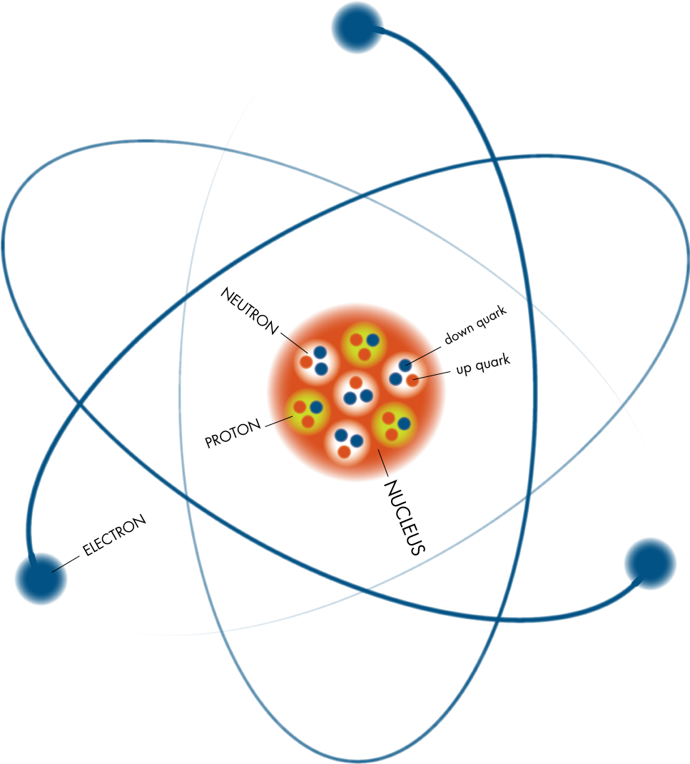 an analysis of john daltons atomic theory Dalton's atomic theory john dalton first provided the explanation for the laws of  chemical combination, in 1809 john dalton in order to explain these laws,.