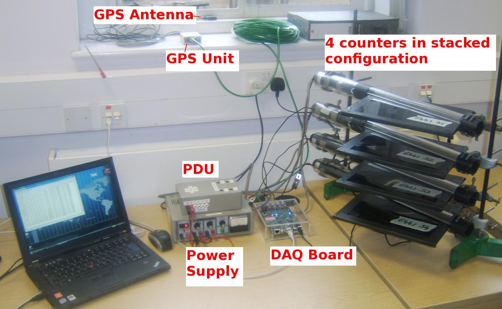 QuarkNet Setup